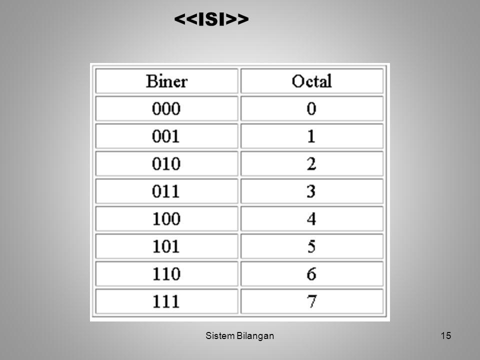 <<ISI>> Sistem Bilangan