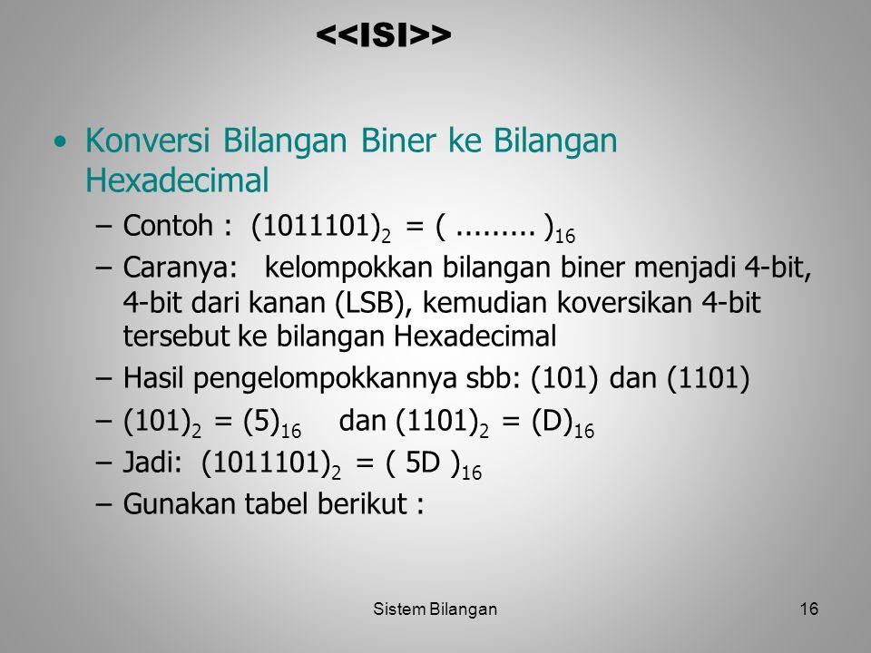 Konversi Bilangan Biner ke Bilangan Hexadecimal