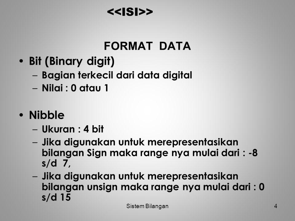 <<ISI>> FORMAT DATA Bit (Binary digit) Nibble