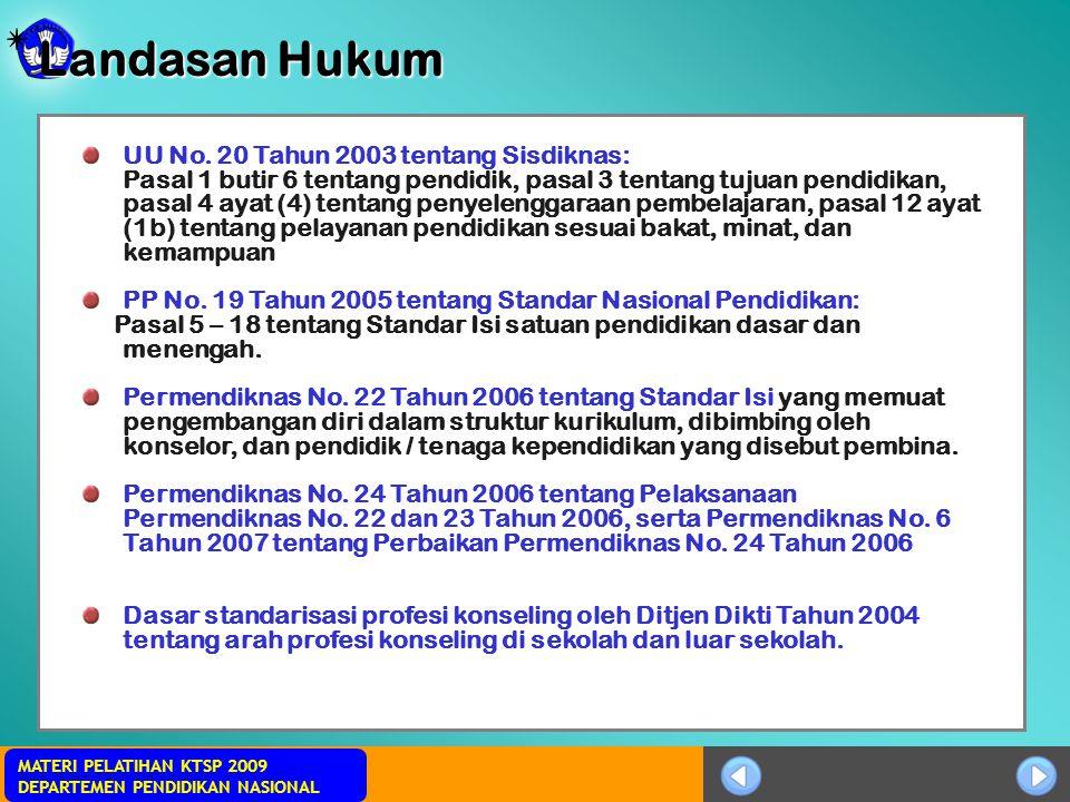 Landasan Hukum UU No. 20 Tahun 2003 tentang Sisdiknas: