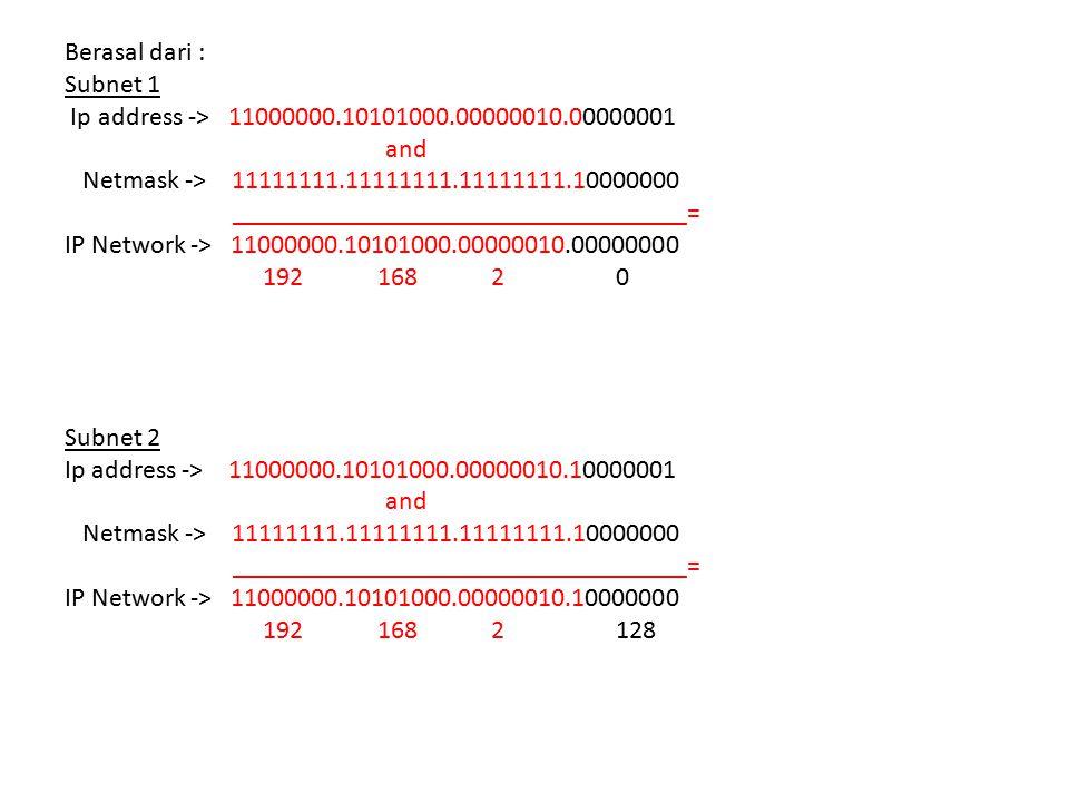 Berasal dari : Subnet 1 Ip address -> 11000000. 10101000. 00000010