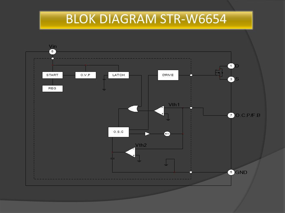 BLOK DIAGRAM STR-W6654