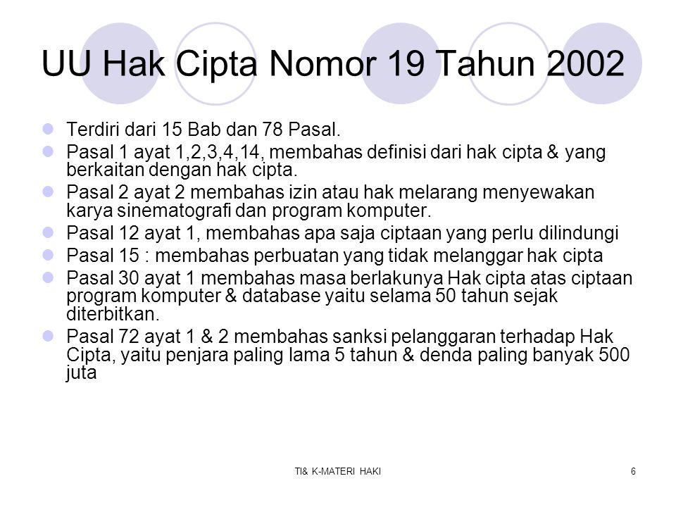 UU Hak Cipta Nomor 19 Tahun 2002