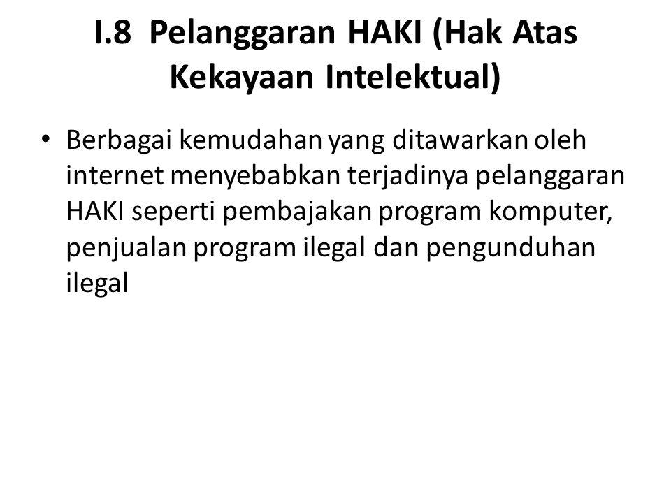 I.8 Pelanggaran HAKI (Hak Atas Kekayaan Intelektual)