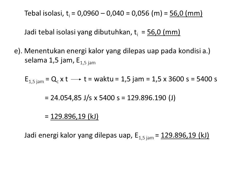 Tebal isolasi, ti = 0,0960 – 0,040 = 0,056 (m) = 56,0 (mm)