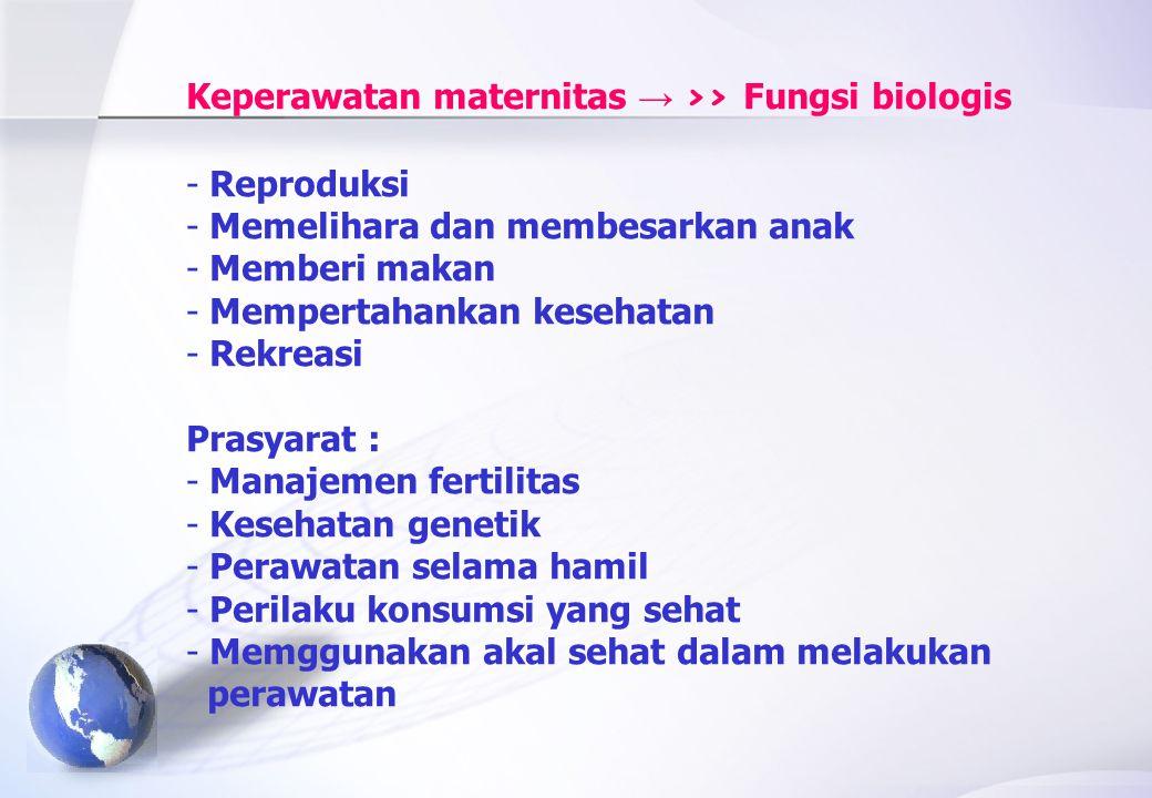 Keperawatan maternitas → >> Fungsi biologis