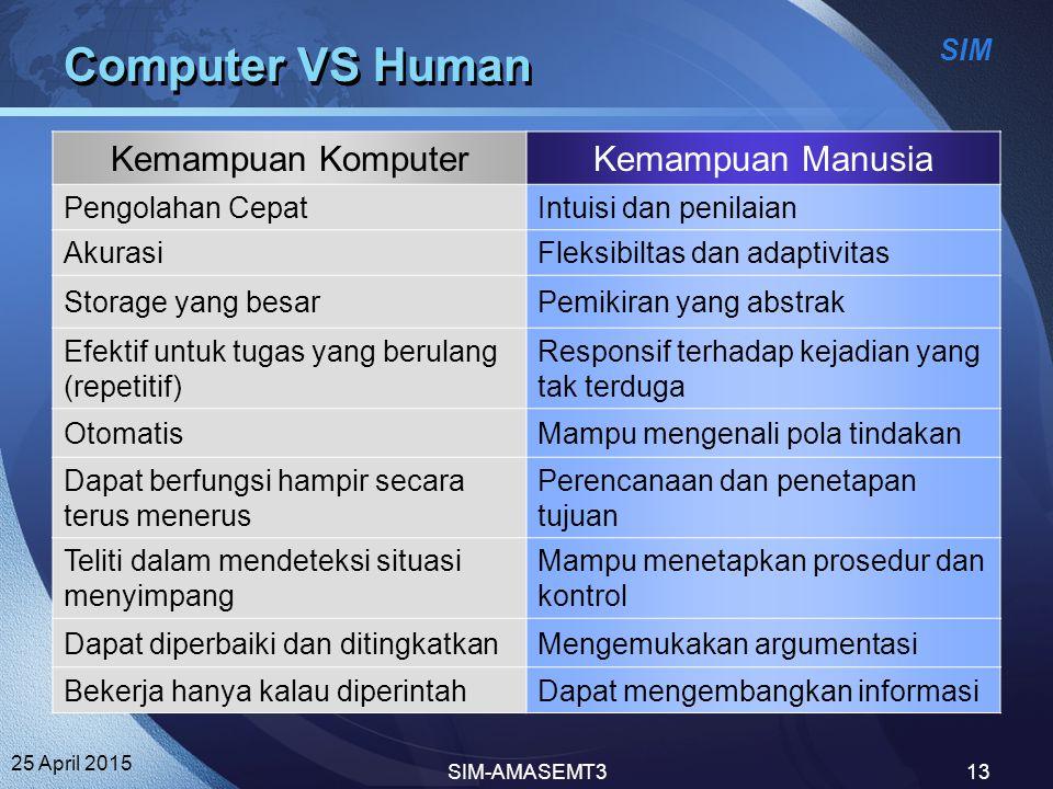 Computer VS Human Kemampuan Komputer Kemampuan Manusia