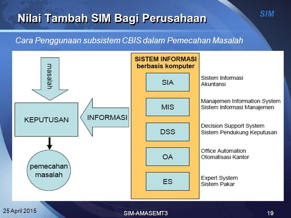 Nilai Tambah SIM Bagi Perusahaan