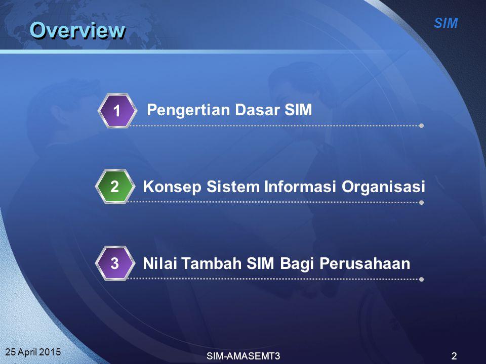 Overview 1 Pengertian Dasar SIM 2 Konsep Sistem Informasi Organisasi 3