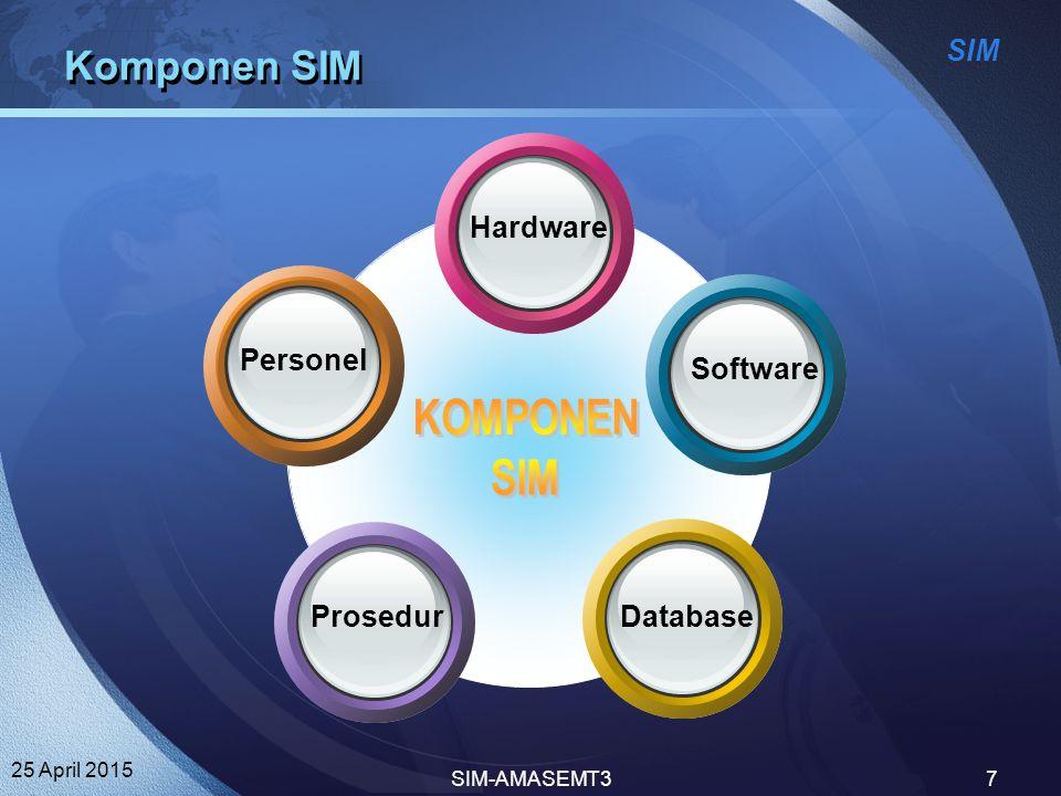 Komponen SIM KOMPONEN SIM Personel Hardware Software Prosedur Database