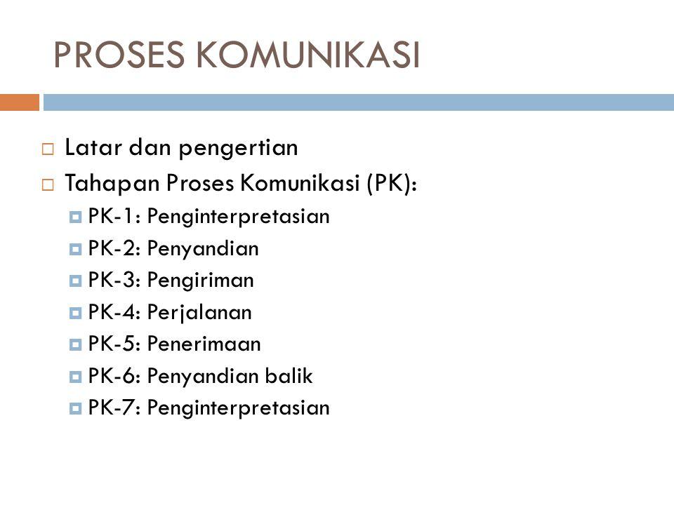 PROSES KOMUNIKASI Latar dan pengertian Tahapan Proses Komunikasi (PK):