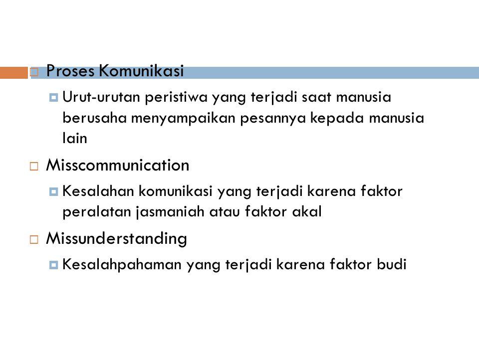 Proses Komunikasi Misscommunication Missunderstanding