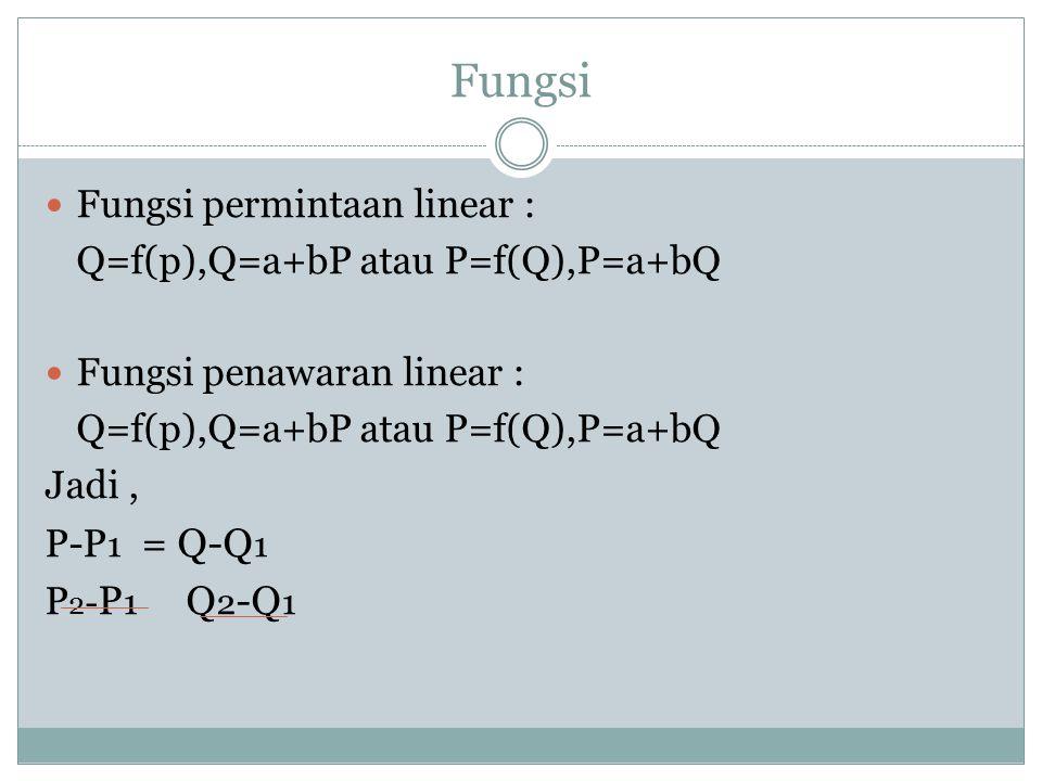 Fungsi Fungsi permintaan linear : Q=f(p),Q=a+bP atau P=f(Q),P=a+bQ