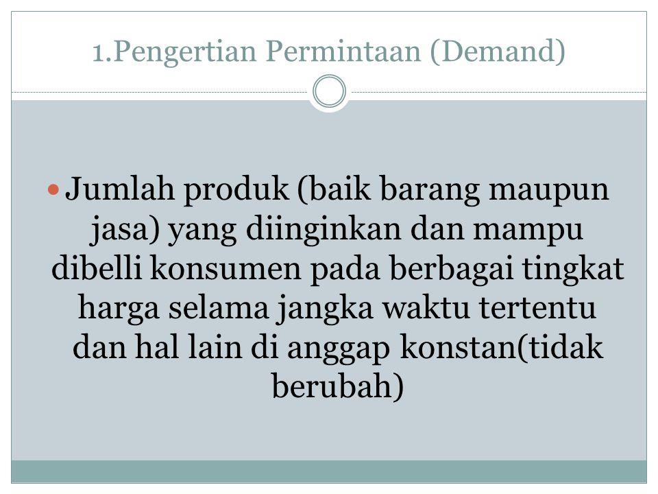 1.Pengertian Permintaan (Demand)