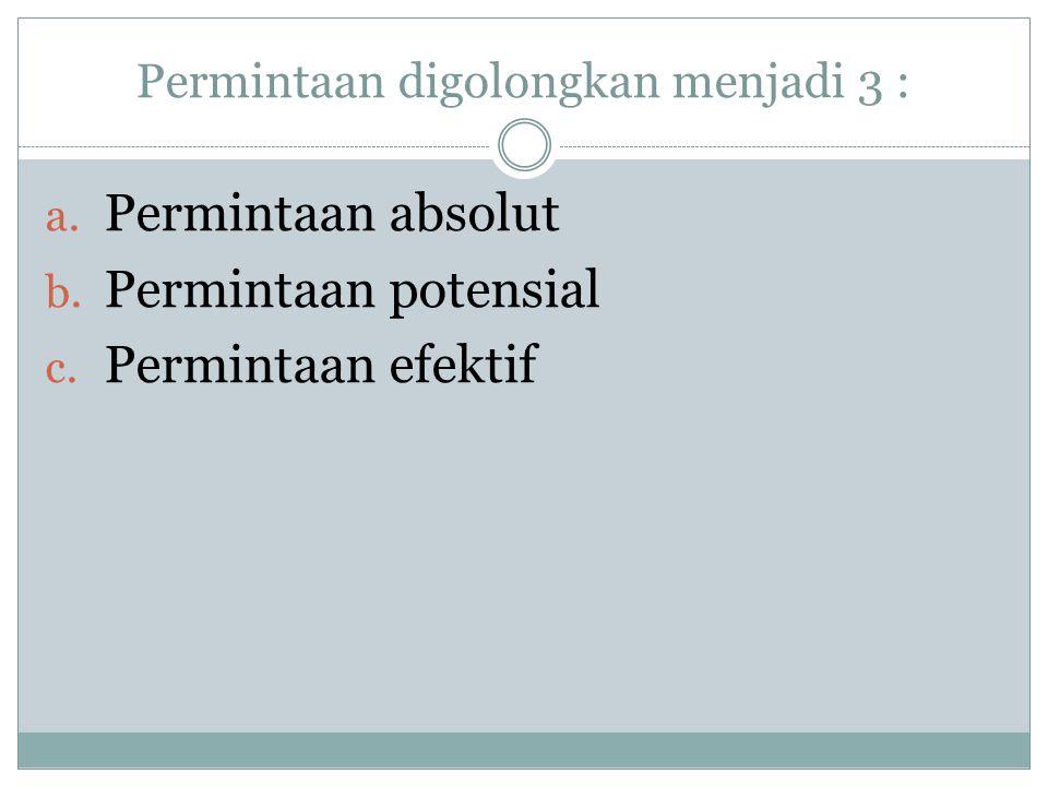 Permintaan digolongkan menjadi 3 :