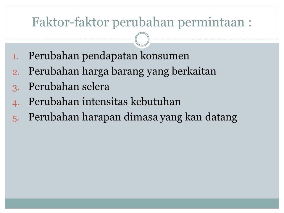 Faktor-faktor perubahan permintaan :