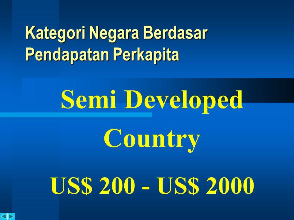Kategori Negara Berdasar Pendapatan Perkapita