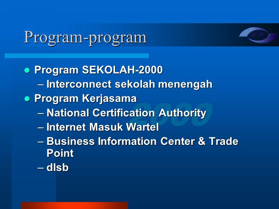 Program-program Program SEKOLAH-2000 Interconnect sekolah menengah