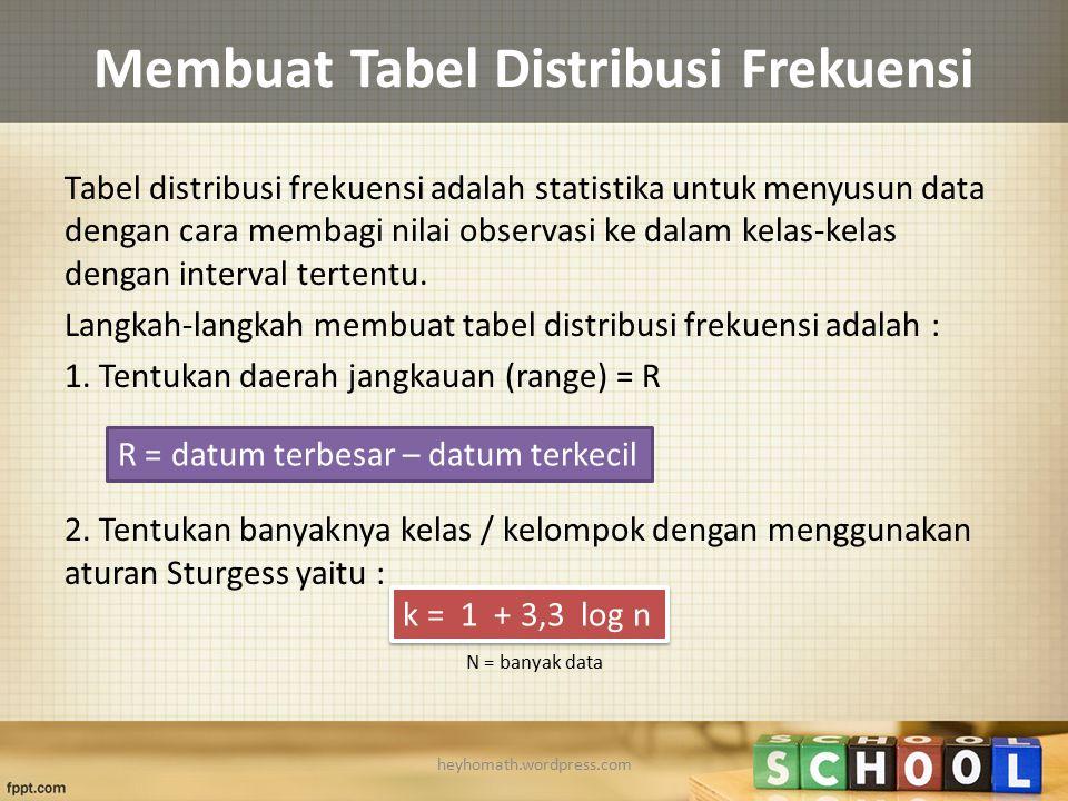 Membuat Tabel Distribusi Frekuensi