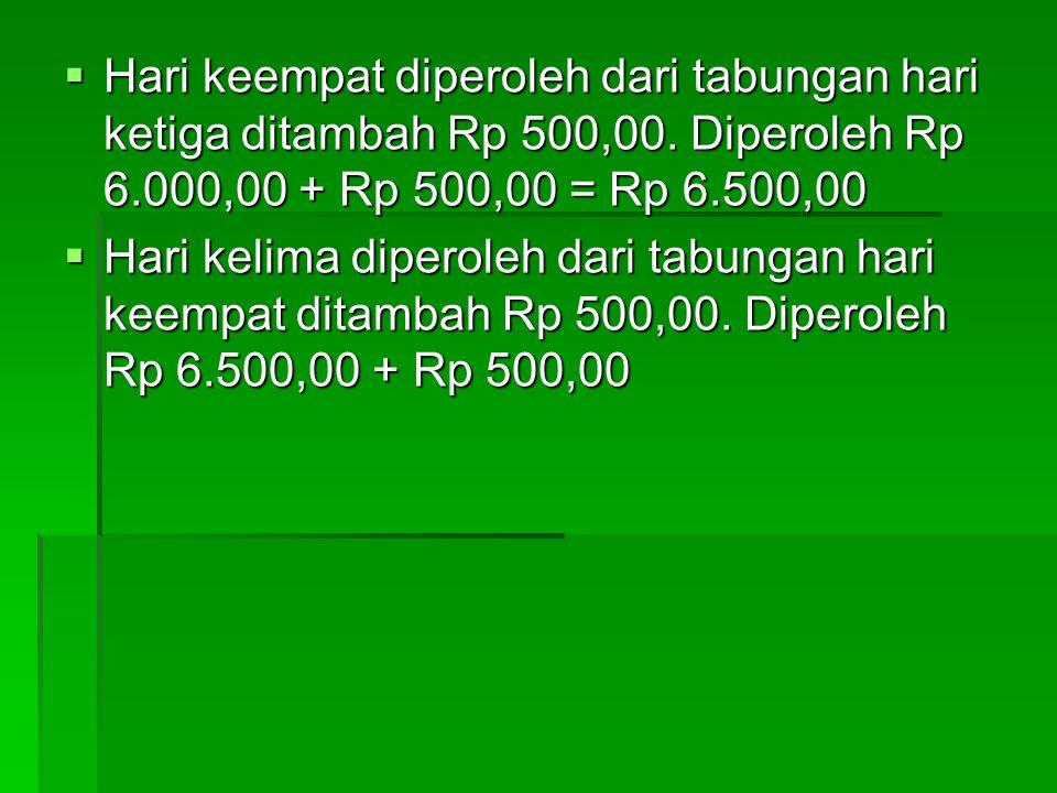 Hari keempat diperoleh dari tabungan hari ketiga ditambah Rp 500,00
