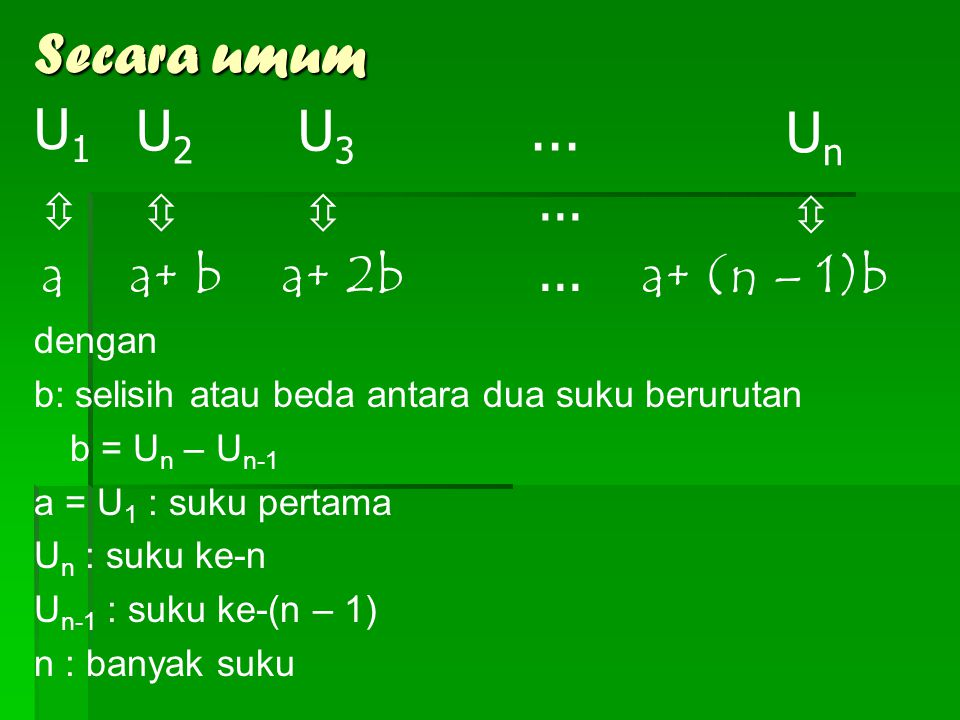 Secara umum U1 U2 U3 ... Un a a+ b a+ 2b a+ (n – 1)b ... ...    