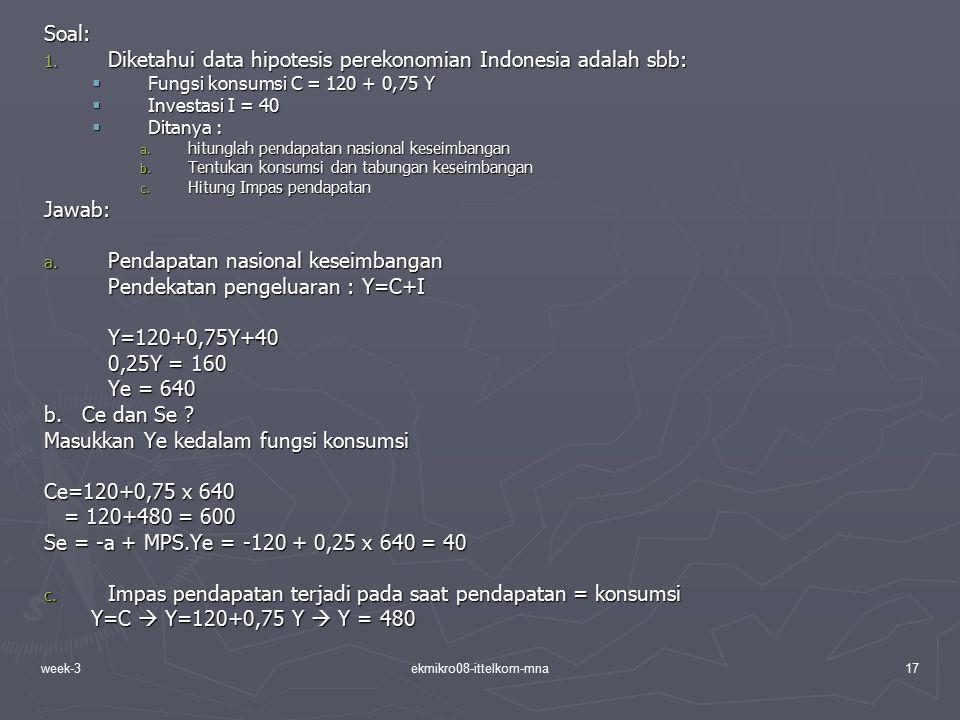 ekmikro08-ittelkom-mna