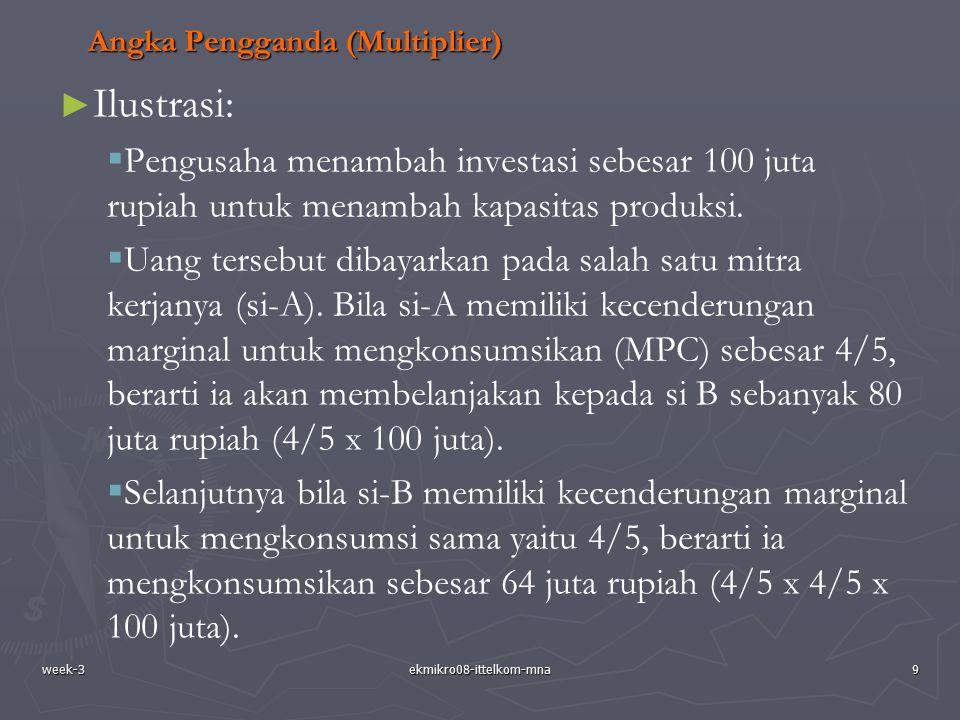 Angka Pengganda (Multiplier)