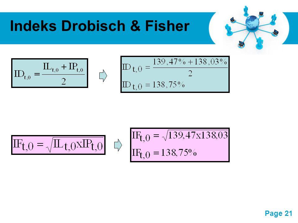 Indeks Drobisch & Fisher