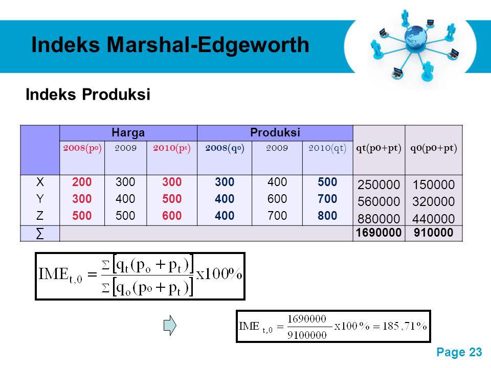 Indeks Marshal-Edgeworth