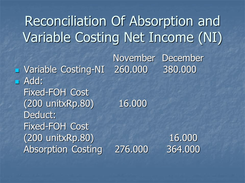 Reconciliation Of Absorption and Variable Costing Net Income (NI)