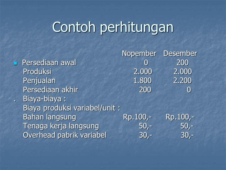 Contoh perhitungan Nopember Desember Persediaan awal 0 200