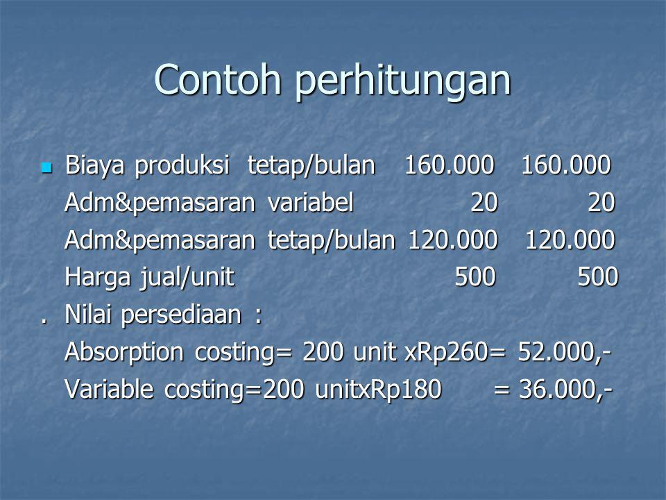 Contoh perhitungan Biaya produksi tetap/bulan 160.000 160.000