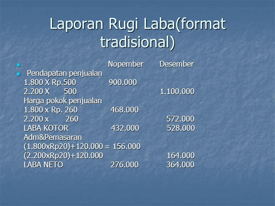 Laporan Rugi Laba(format tradisional)