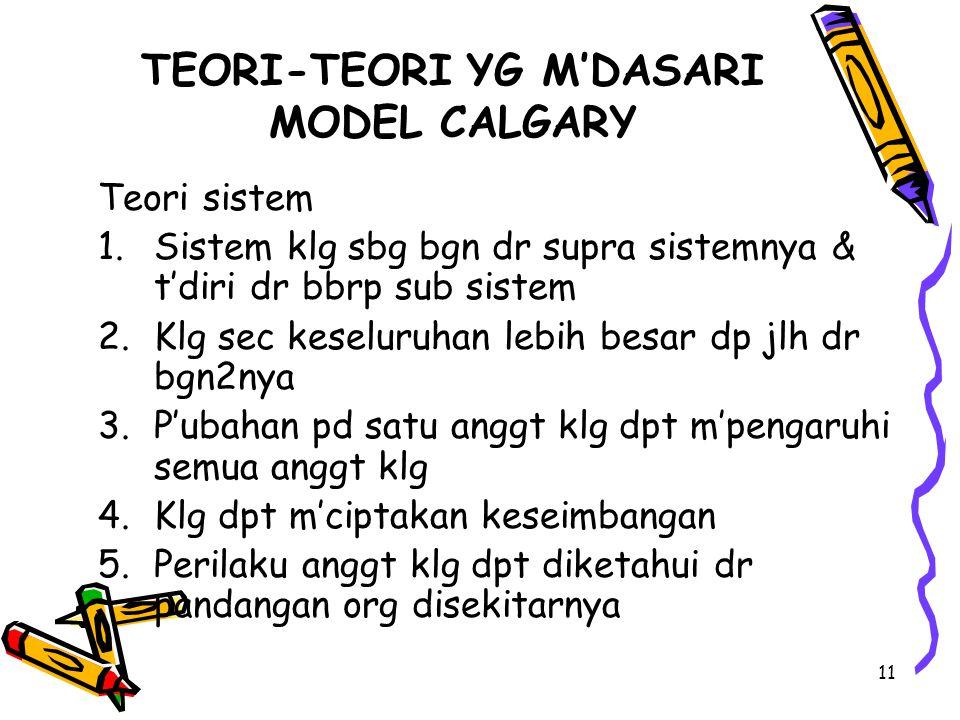 TEORI-TEORI YG M'DASARI MODEL CALGARY