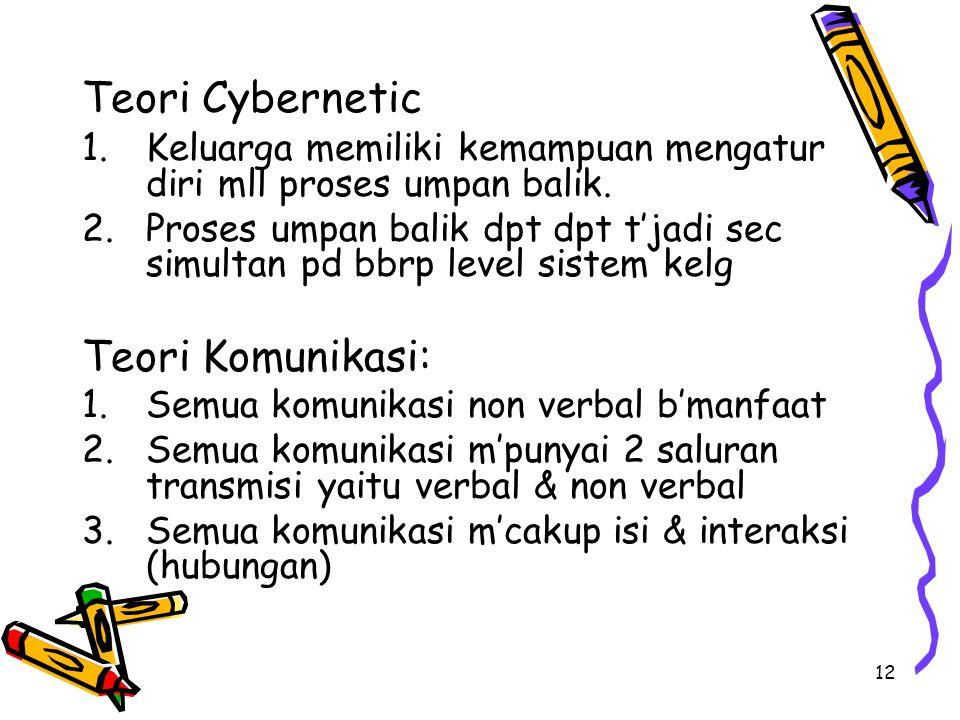 Teori Cybernetic Teori Komunikasi: