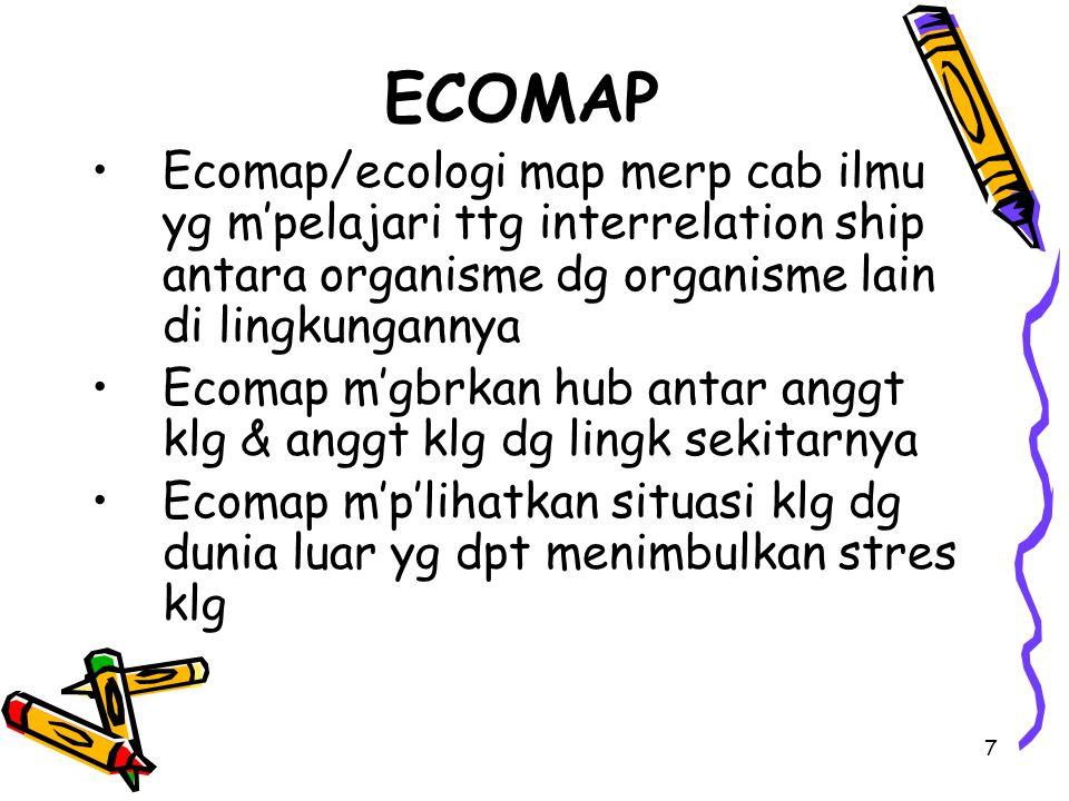 ECOMAP Ecomap/ecologi map merp cab ilmu yg m'pelajari ttg interrelation ship antara organisme dg organisme lain di lingkungannya.