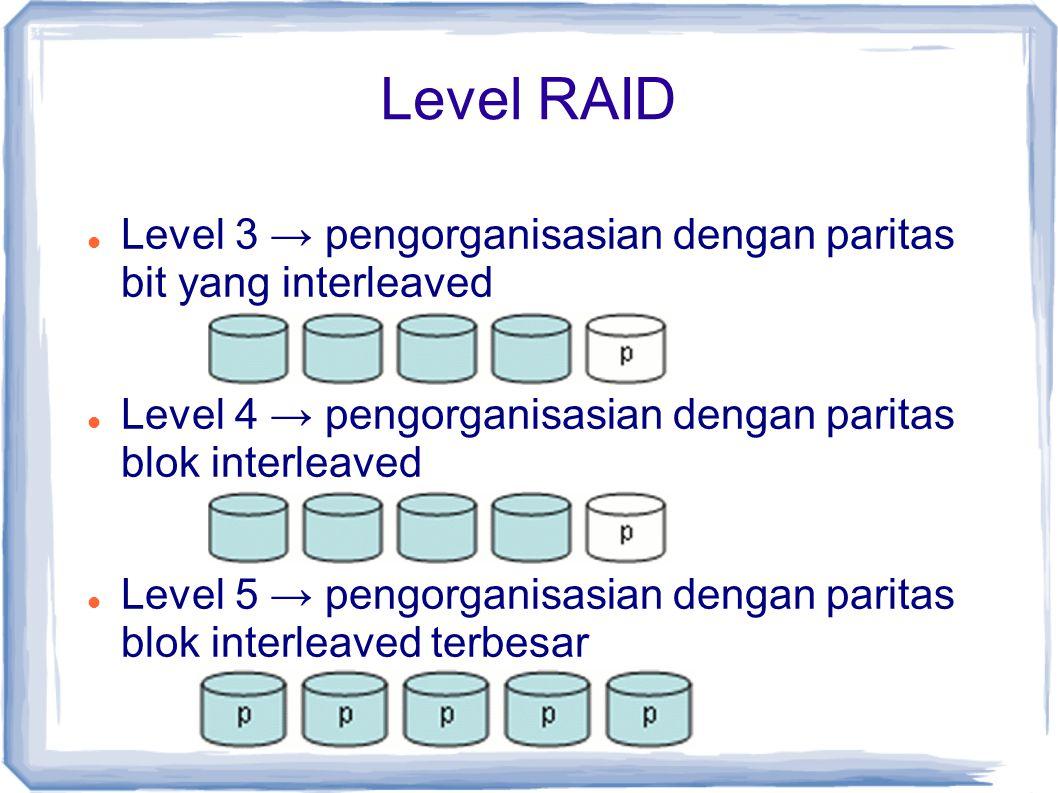 Level RAID Level 3 → pengorganisasian dengan paritas bit yang interleaved. Level 4 → pengorganisasian dengan paritas blok interleaved.