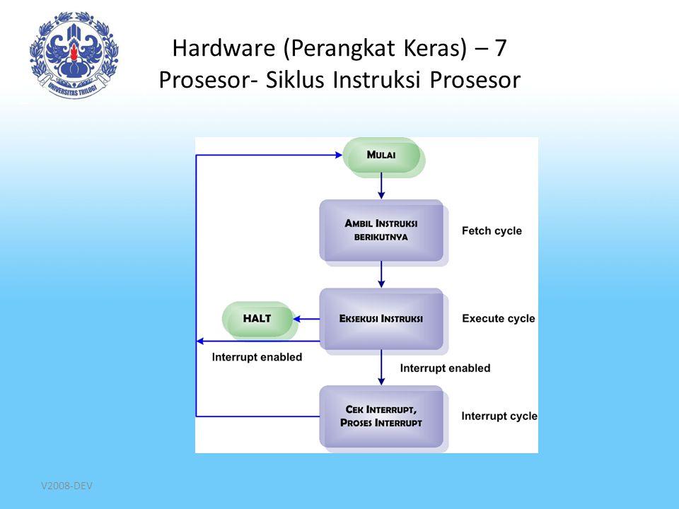Hardware (Perangkat Keras) – 7 Prosesor- Siklus Instruksi Prosesor