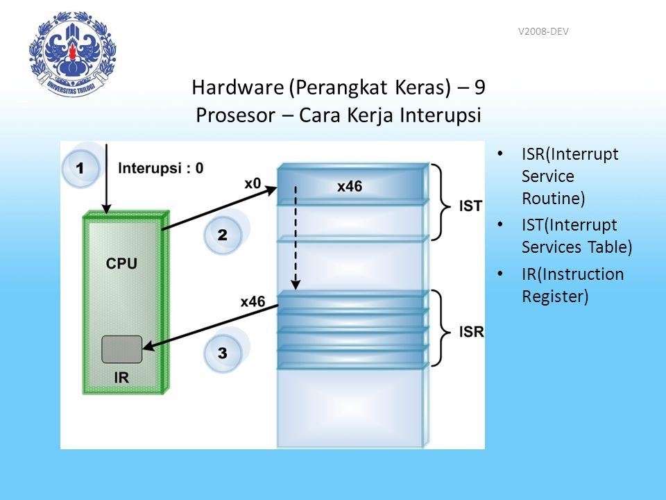 Hardware (Perangkat Keras) – 9 Prosesor – Cara Kerja Interupsi