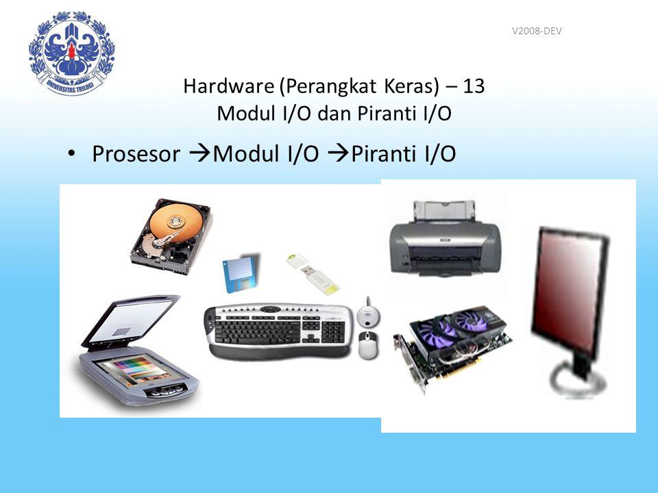 Hardware (Perangkat Keras) – 13 Modul I/O dan Piranti I/O