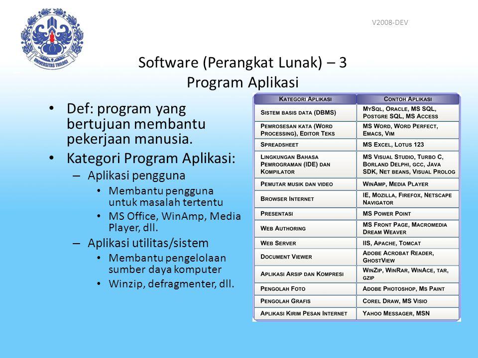 Software (Perangkat Lunak) – 3 Program Aplikasi