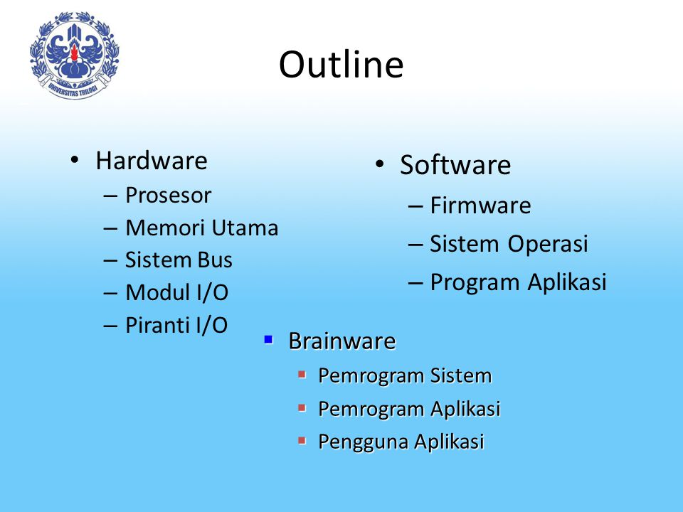 Outline Software Hardware Firmware Sistem Operasi Program Aplikasi