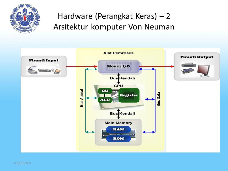 Hardware (Perangkat Keras) – 2 Arsitektur komputer Von Neuman