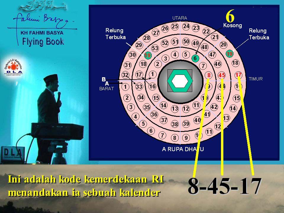 6 Ini adalah kode kemerdekaan RI menandakan ia sebuah kalender