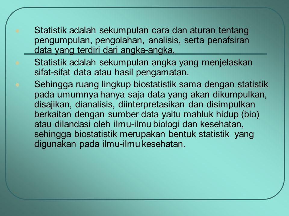 Statistik adalah sekumpulan cara dan aturan tentang pengumpulan, pengolahan, analisis, serta penafsiran data yang terdiri dari angka-angka.