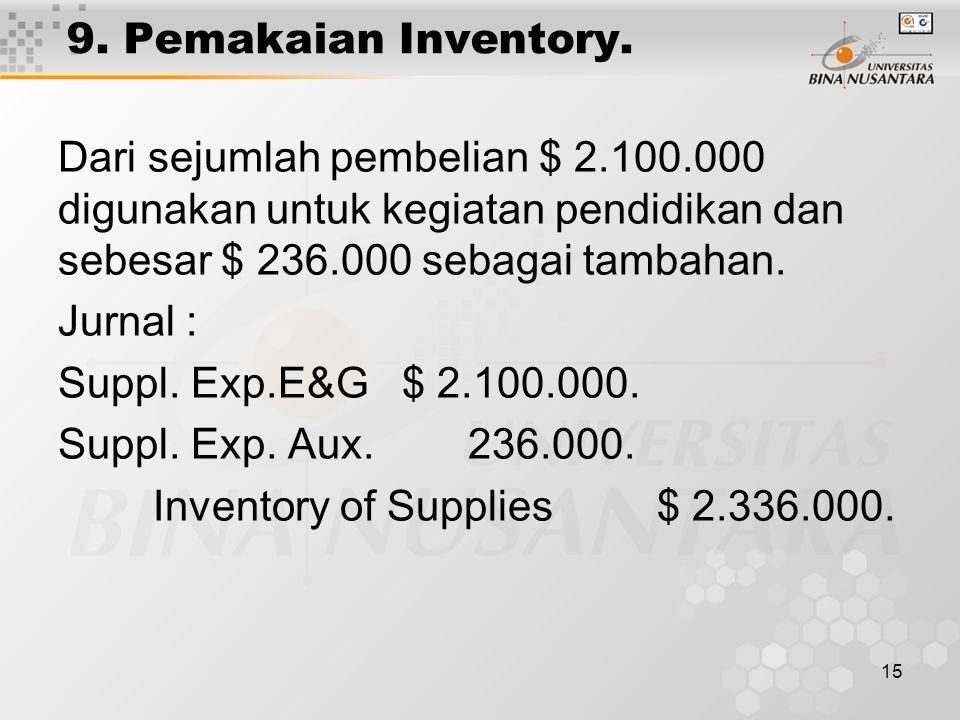 9. Pemakaian Inventory. Dari sejumlah pembelian $ 2.100.000 digunakan untuk kegiatan pendidikan dan sebesar $ 236.000 sebagai tambahan.
