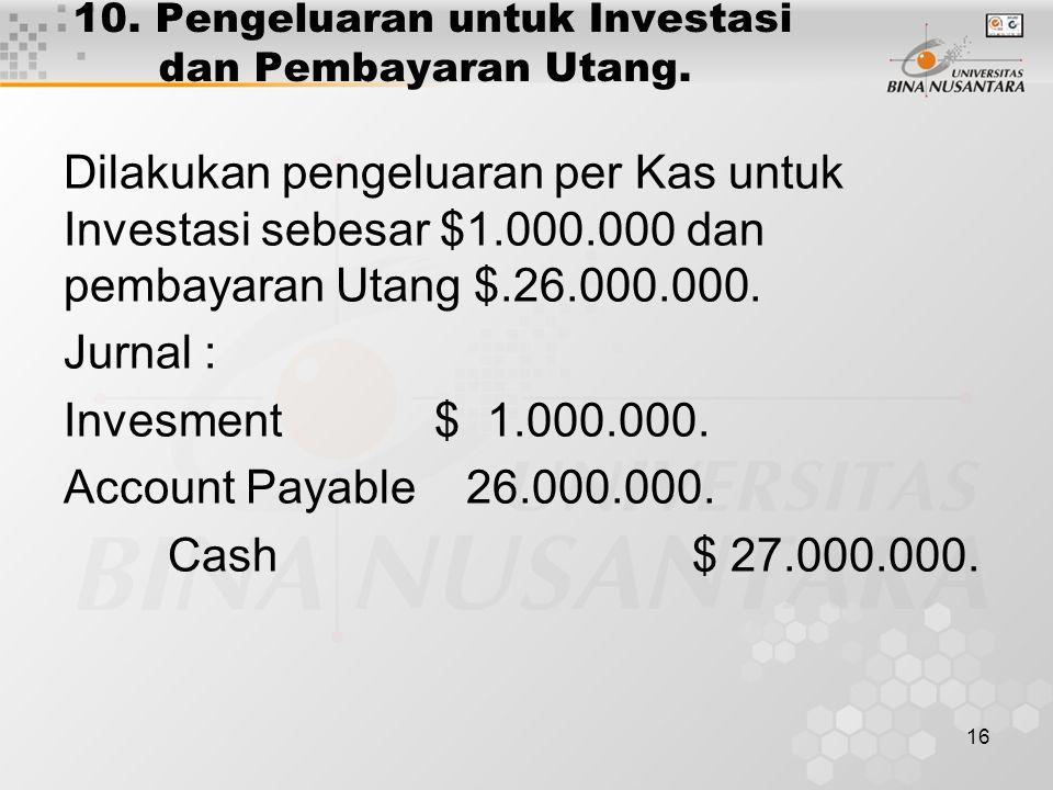 10. Pengeluaran untuk Investasi dan Pembayaran Utang.