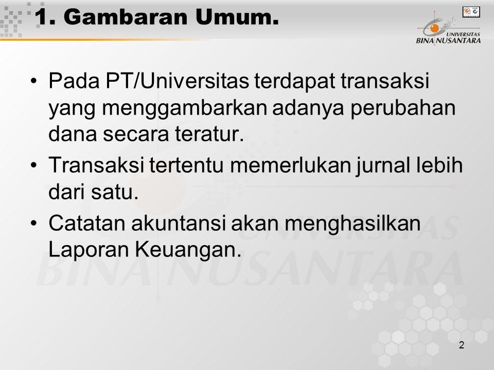 1. Gambaran Umum. Pada PT/Universitas terdapat transaksi yang menggambarkan adanya perubahan dana secara teratur.