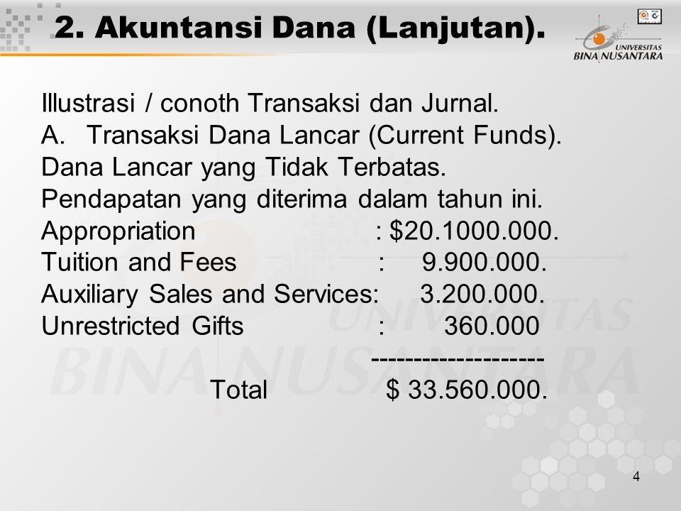 2. Akuntansi Dana (Lanjutan).