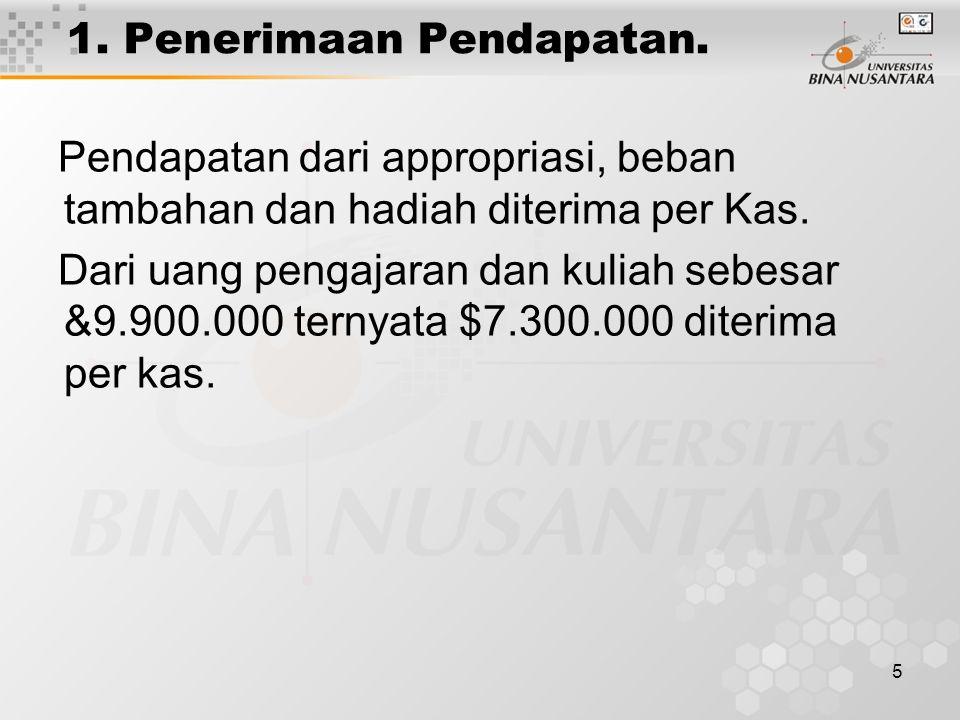 1. Penerimaan Pendapatan.